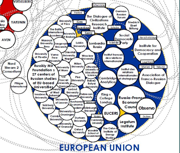 """The Kremlin Web of """"Hybrid Analytica"""""""
