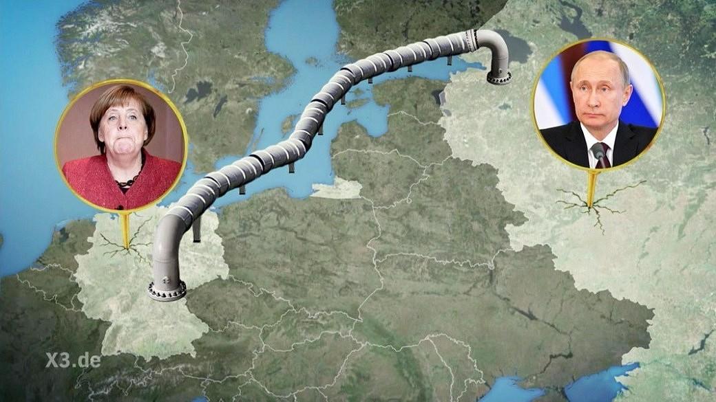 Nord Stream 2 heißt die neue Pipeline für russisches Gas durch die Ostsee. Angela Merkel ist für die Pipeline, andere europäische Länder und Donald Trump dagegen. Warum? Das erklärt der Klaus.